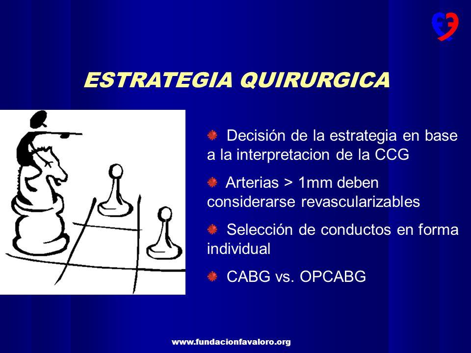 www.fundacionfavaloro.org TQ COMPLETA (89.9 %) TQ INCOMPLETA (87.8 %) STENT COMPLETA (76.6 %) STENT INCOMPLETA (69.4 %) 100 95 90 85 80 75 70 65 0 50 100 150 200 250 300 350 400 EVENTOS DURANTE EL SEGUIMIENTO - Grado de Revascularización - % Libre de Muerte – IAM – Nueva Revascularización J Am Coll Cardiol 2002;39 559-64
