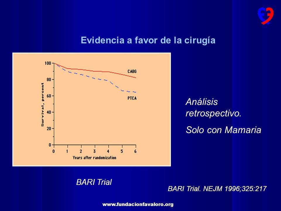 www.fundacionfavaloro.org Evidencia a favor de la cirugía Lesión de Tronco de Coronaria Izquierda.
