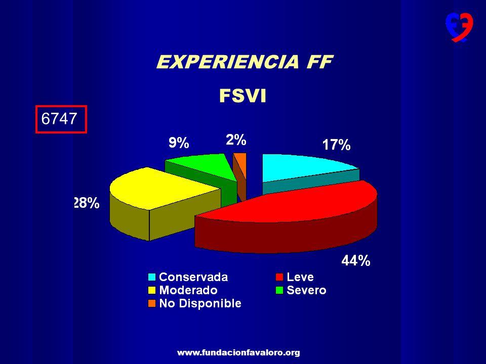 www.fundacionfavaloro.org EXPERIENCIA FF CATEGORIA DE LA CIRUGIA 6747
