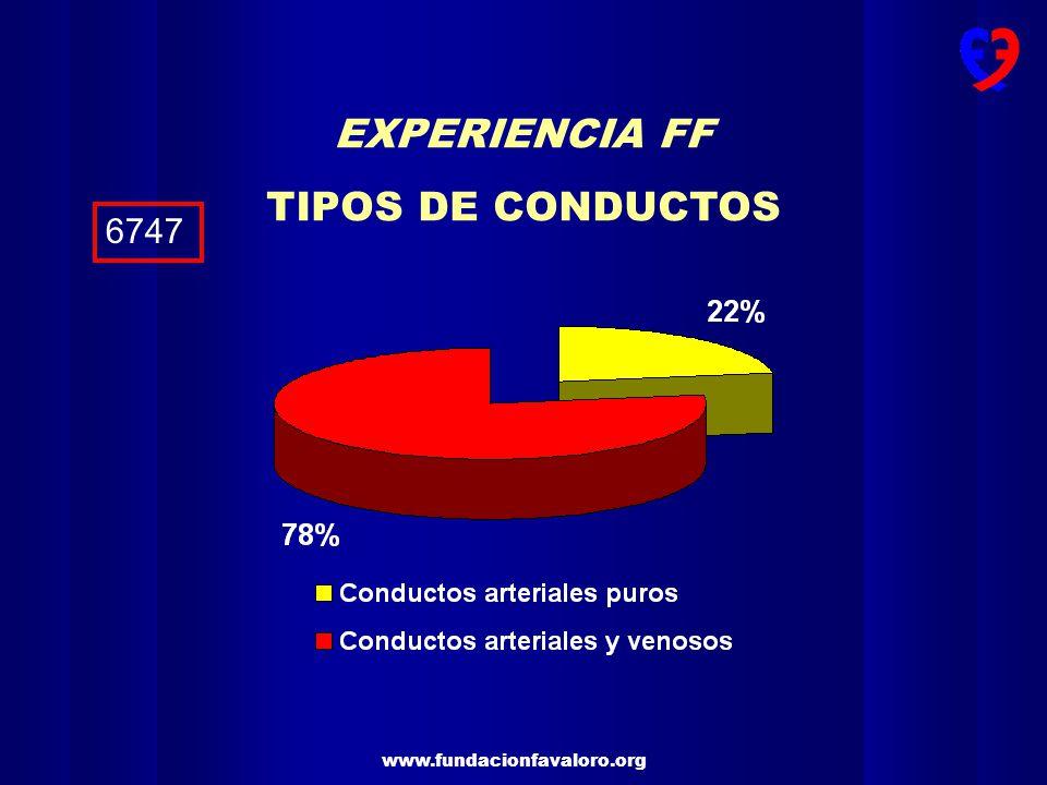 www.fundacionfavaloro.org EXPERIENCIA FF