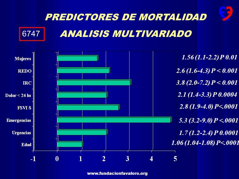 www.fundacionfavaloro.org % Edad : 61.4 ± 9.9 años COMPLICACIONES 6747