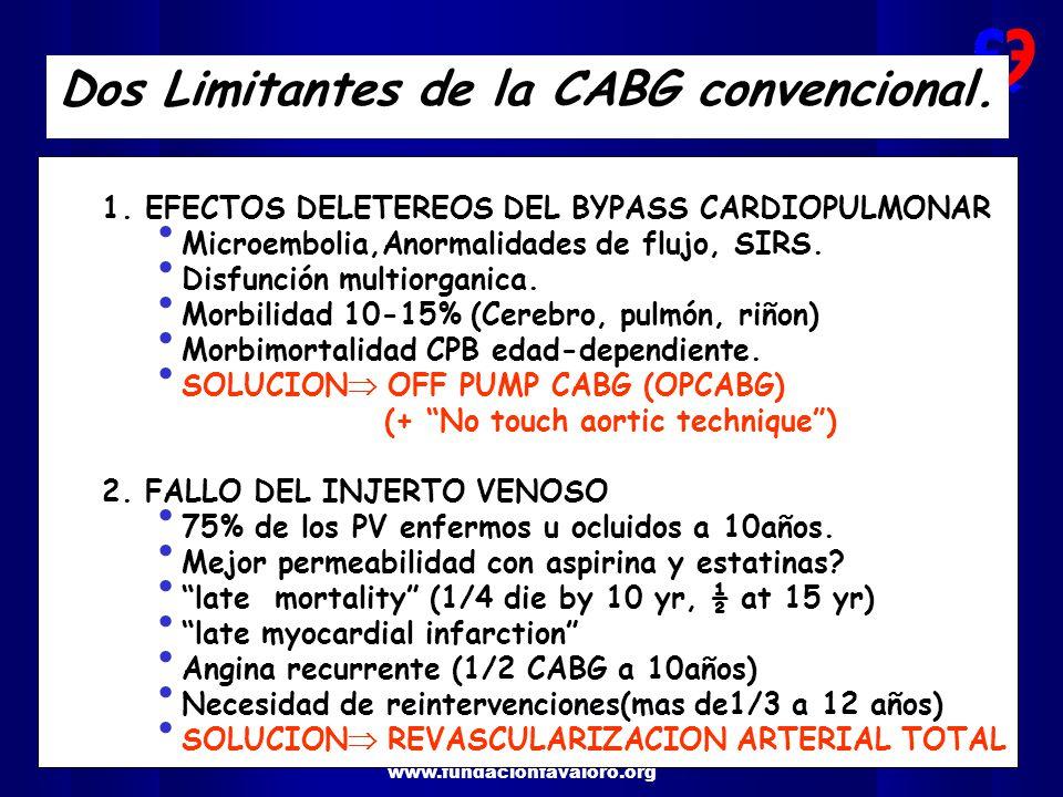 www.fundacionfavaloro.org EXPERIENCIA DE LA FUNDACION FAVALORO 6747 pts 01/01/1997 – 31/12/2006 CORONARIOS PUROS
