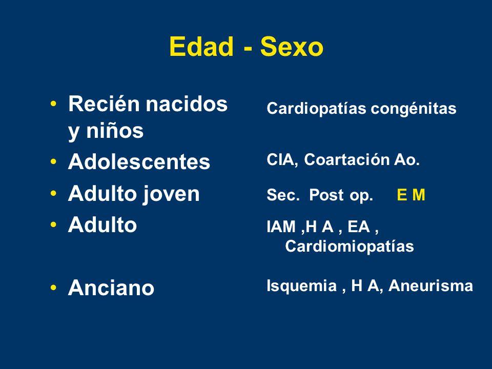 Edad - Sexo Recién nacidos y niños Adolescentes Adulto joven Adulto Anciano Cardiopatías congénitas CIA, Coartación Ao.