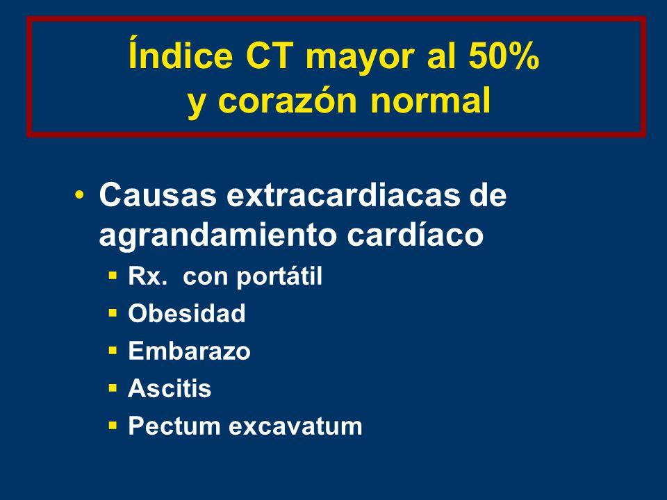 Índice CT mayor al 50% y corazón normal Causas extracardiacas de agrandamiento cardíaco Rx.