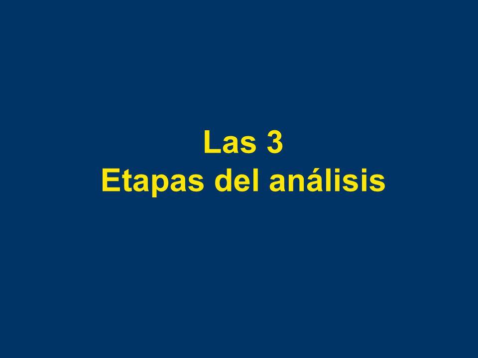 Las 3 Etapas del análisis