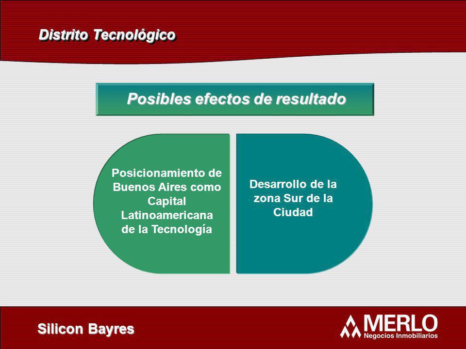 Distrito Tecnológico Silicon Bayres Posibles efectos de resultado Desarrollo de la zona Sur de la Ciudad Posicionamiento de Buenos Aires como Capital Latinoamericana de la Tecnología
