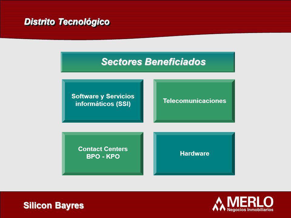 Distrito Tecnológico Software y Servicios informáticos (SSI) Telecomunicaciones Contact Centers BPO - KPO Hardware Sectores Beneficiados Silicon Bayres