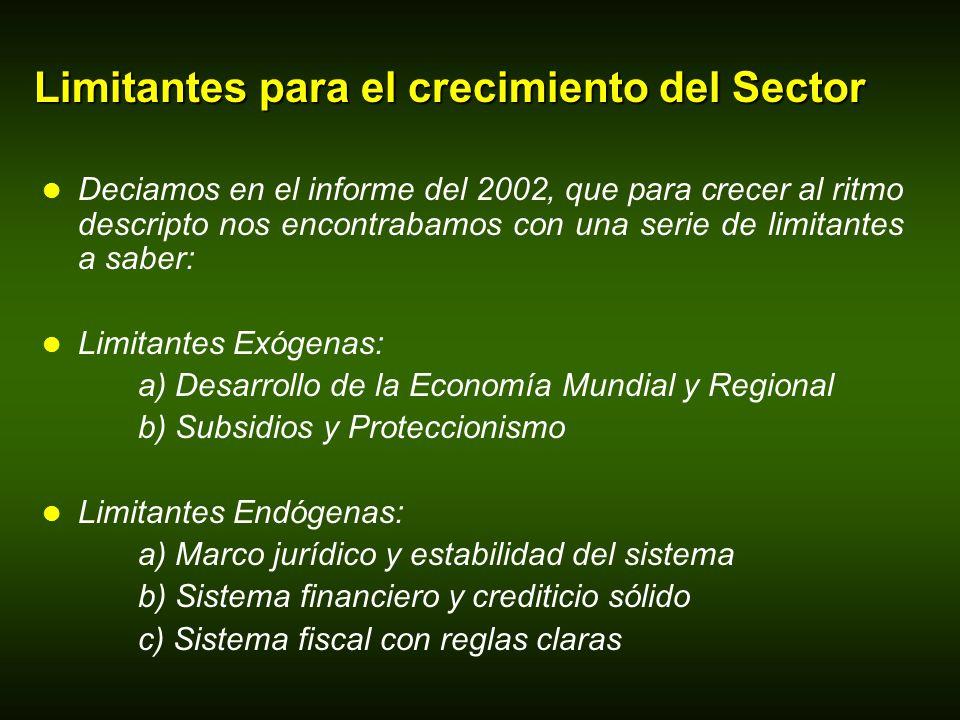 Limitantes para el crecimiento del Sector Deciamos en el informe del 2002, que para crecer al ritmo descripto nos encontrabamos con una serie de limit