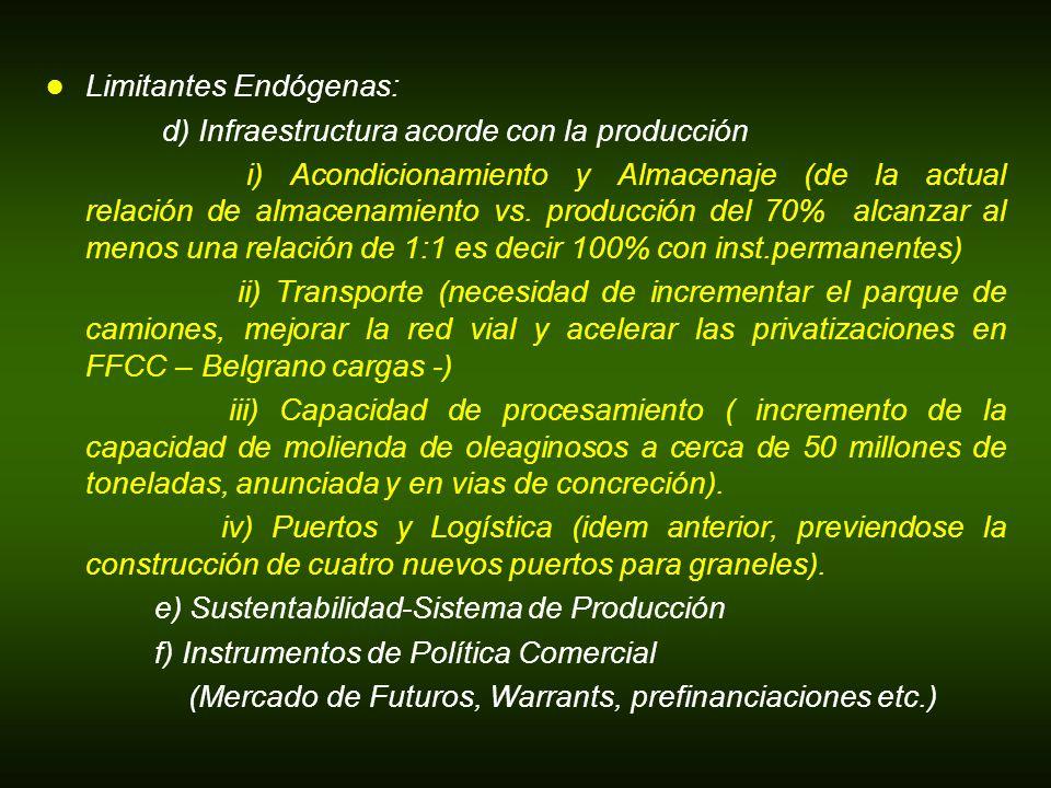 Limitantes Endógenas: d) Infraestructura acorde con la producción i) Acondicionamiento y Almacenaje (de la actual relación de almacenamiento vs.