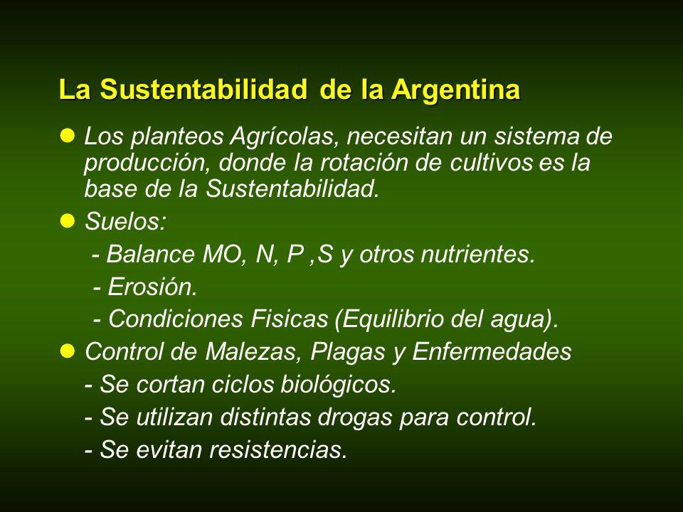 La Sustentabilidad de la Argentina Los planteos Agrícolas, necesitan un sistema de producción, donde la rotación de cultivos es la base de la Sustenta