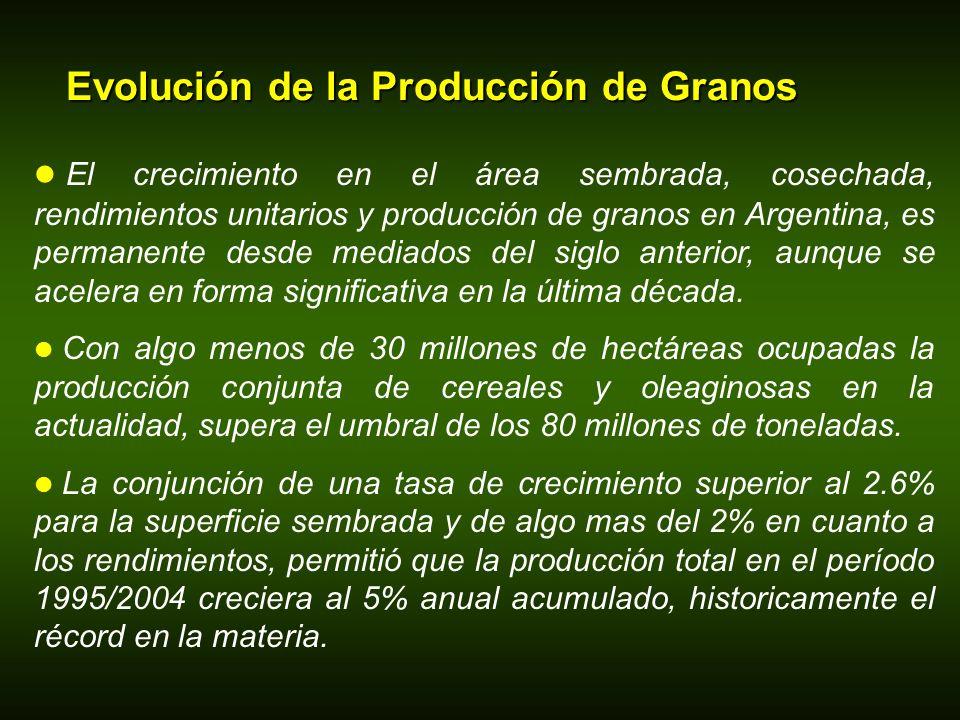 Evolución de la Producción de Granos El crecimiento en el área sembrada, cosechada, rendimientos unitarios y producción de granos en Argentina, es permanente desde mediados del siglo anterior, aunque se acelera en forma significativa en la última década.