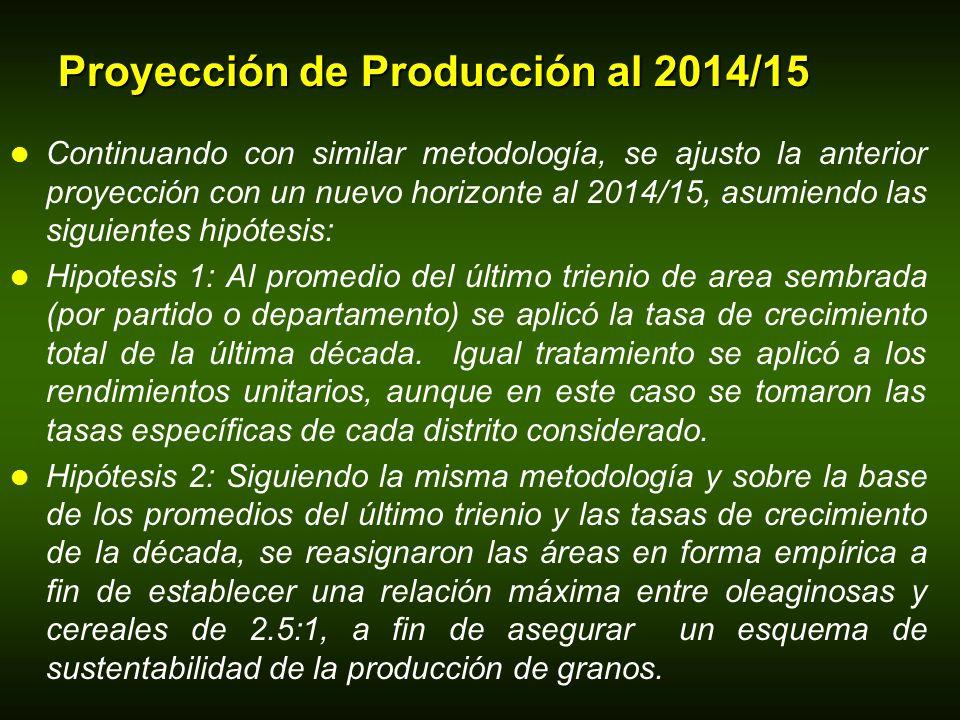 Proyección de Producción al 2014/15 Continuando con similar metodología, se ajusto la anterior proyección con un nuevo horizonte al 2014/15, asumiendo