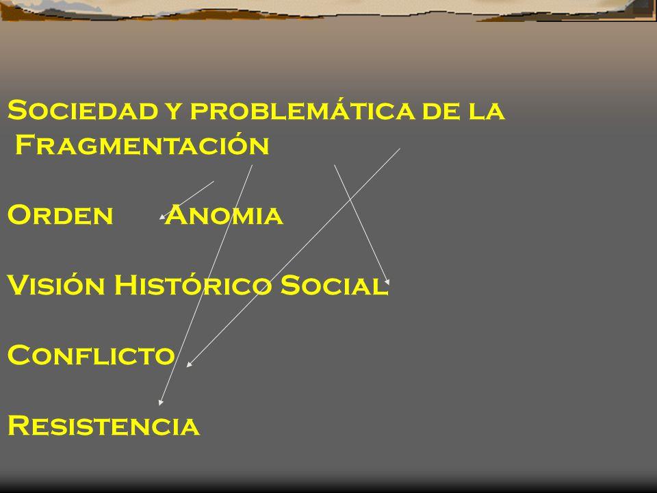 Sociedad y problemática de la Fragmentación Orden Anomia Visión Histórico Social Conflicto Resistencia