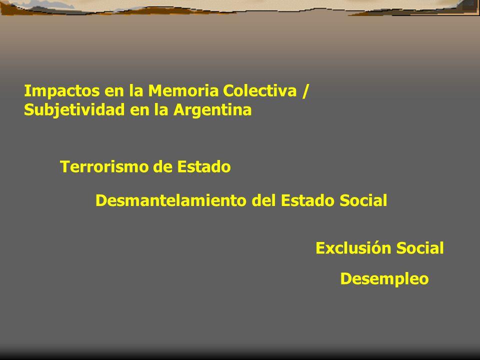 Impactos en la Memoria Colectiva / Subjetividad en la Argentina Terrorismo de Estado Desmantelamiento del Estado Social Exclusión Social Desempleo