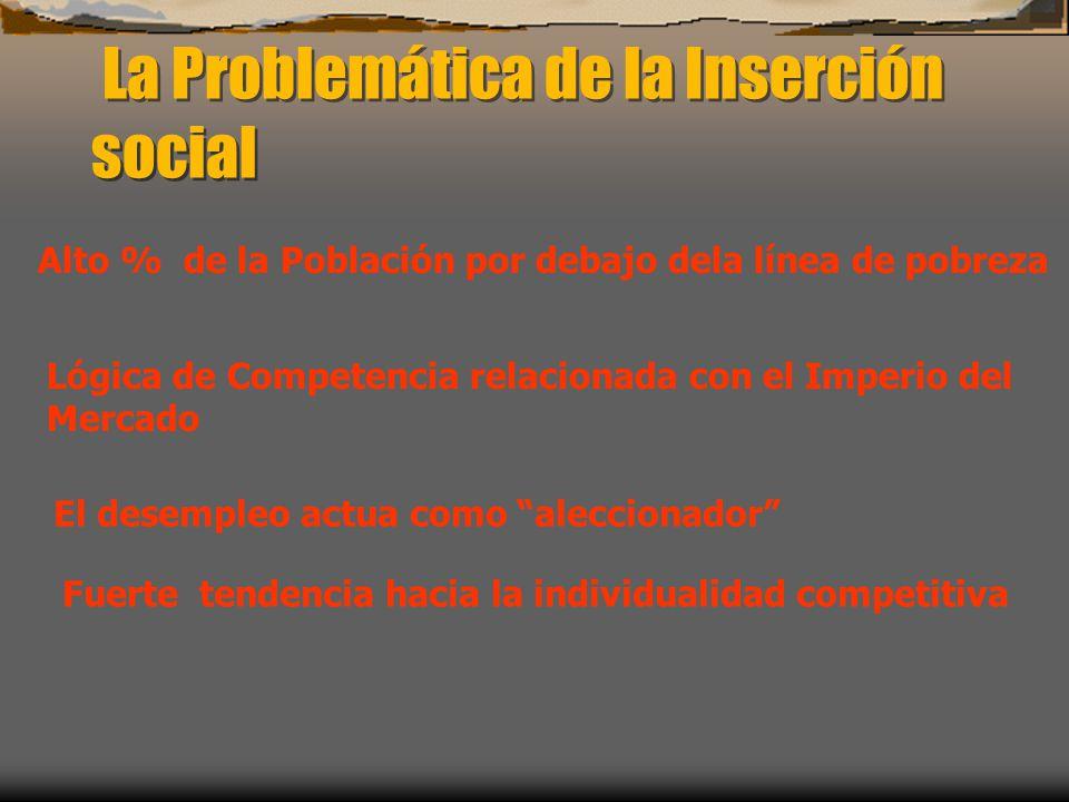 La Problemática de la Inserción social Alto % de la Población por debajo dela línea de pobreza Lógica de Competencia relacionada con el Imperio del Me