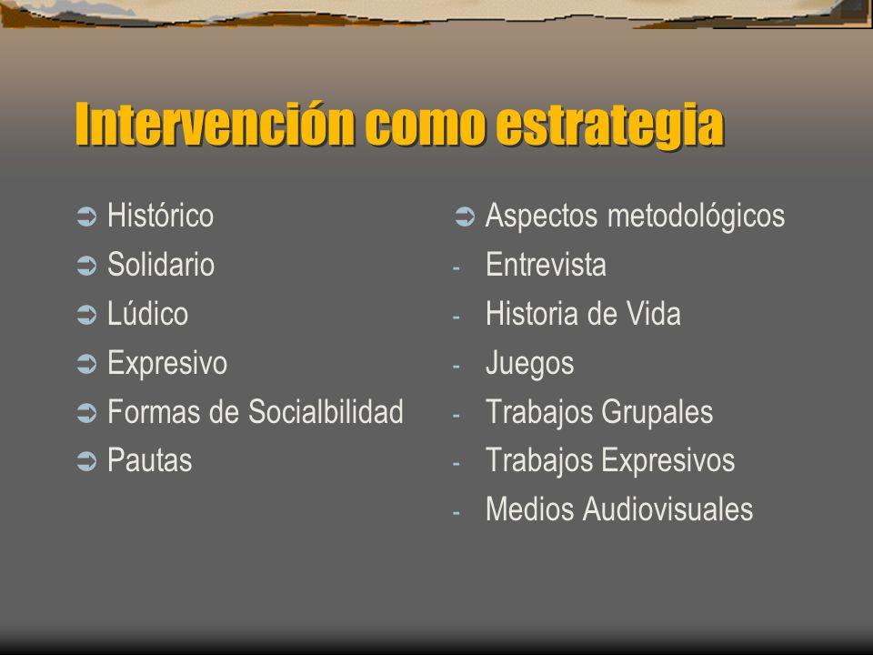 Intervención como estrategia Histórico Solidario Lúdico Expresivo Formas de Socialbilidad Pautas Aspectos metodológicos - Entrevista - Historia de Vid