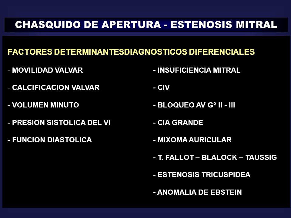 CHASQUIDO DE APERTURA - ESTENOSIS MITRAL FACTORES DETERMINANTESDIAGNOSTICOS DIFERENCIALES - MOVILIDAD VALVAR- INSUFICIENCIA MITRAL - CALCIFICACION VAL