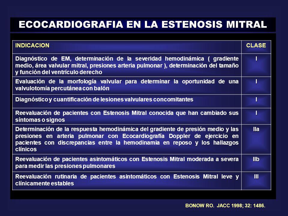ECOCARDIOGRAFIA EN LA ESTENOSIS MITRAL INDICACIONCLASE Diagnóstico de EM, determinación de la severidad hemodinámica ( gradiente medio, área valvular