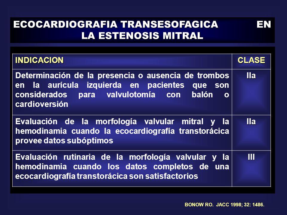 ECOCARDIOGRAFIA TRANSESOFAGICA EN LA ESTENOSIS MITRAL BONOW RO. JACC 1998; 32: 1486.INDICACIONCLASE Determinación de la presencia o ausencia de trombo