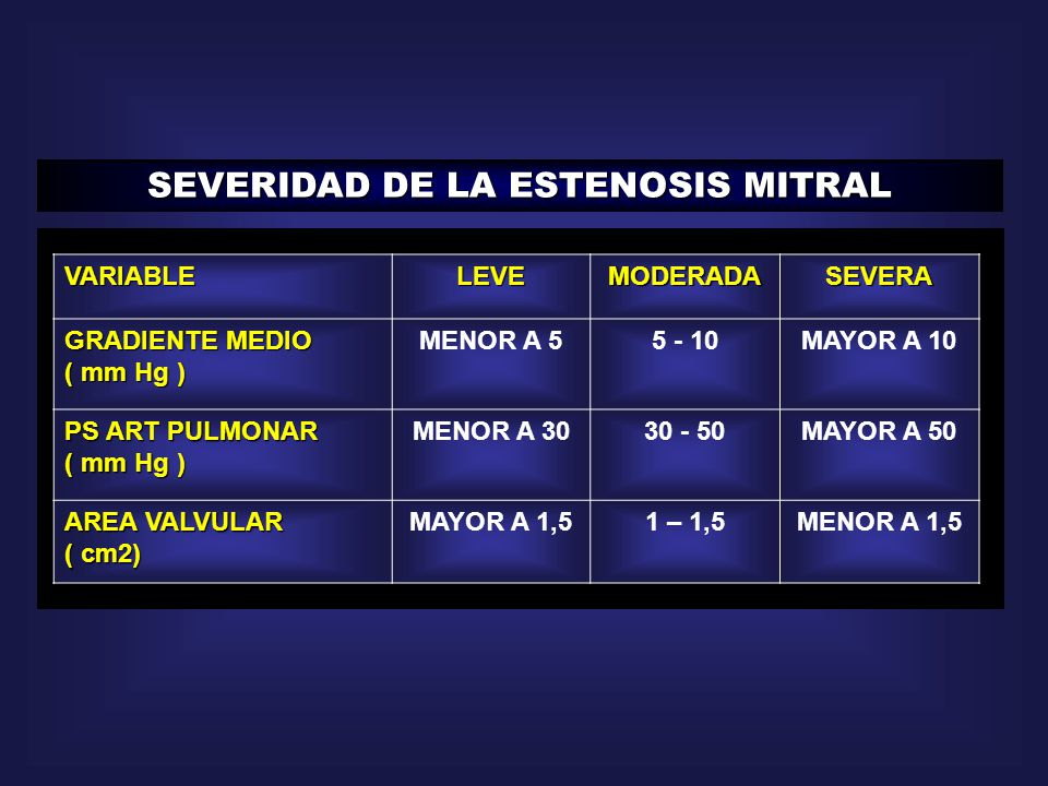 | SEVERIDAD DE LA ESTENOSIS MITRAL VARIABLELEVEMODERADASEVERA GRADIENTE MEDIO ( mm Hg ) MENOR A 55 - 10MAYOR A 10 PS ART PULMONAR ( mm Hg ) MENOR A 3030 - 50MAYOR A 50 AREA VALVULAR ( cm2) MAYOR A 1,51 – 1,5MENOR A 1,5