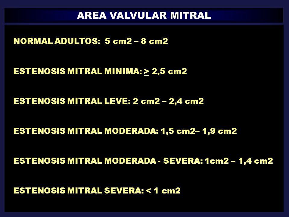 AREA VALVULAR MITRAL || NORMAL ADULTOS: 5 cm2 – 8 cm2 ESTENOSIS MITRAL MINIMA: > 2,5 cm2 ESTENOSIS MITRAL LEVE: 2 cm2 – 2,4 cm2 ESTENOSIS MITRAL MODER