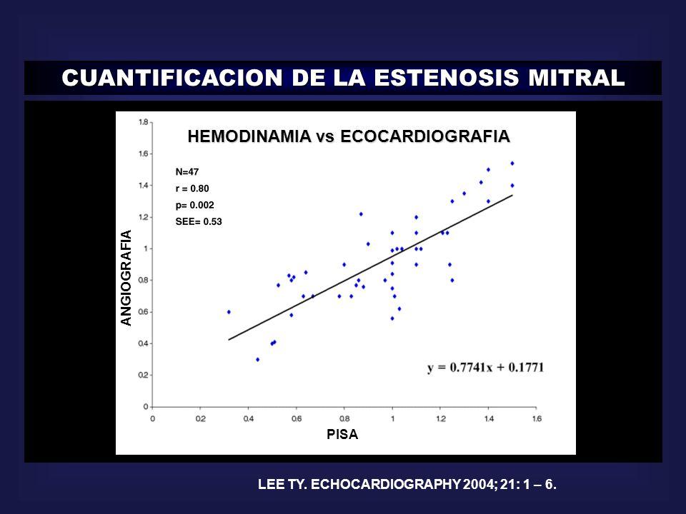 CUANTIFICACION DE LA ESTENOSIS MITRAL HEMODINAMIA vs ECOCARDIOGRAFIA ANGIOGRAFIA PISA LEE TY. ECHOCARDIOGRAPHY 2004; 21: 1 – 6.