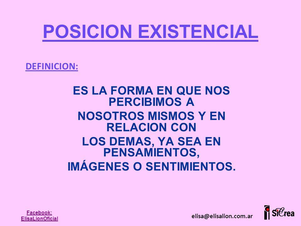 POSICIONES DE VIDA YO + TU - = PARANOIDE YO - TU + = DEPRESIVA YO ++ TU ++ = MANIACA YO - TU - = NIHILISTA YO +- TU +- = REALISTA elisa@elisalion.com.ar Facebook: ElisaLionOficial