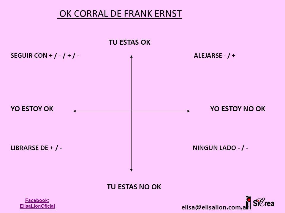 OK CORRAL DE FRANK ERNST TU ESTAS OK SEGUIR CON + / - / + / - ALEJARSE - / + YO ESTOY OK YO ESTOY NO OK LIBRARSE DE + / - NINGUN LADO - / - TU ESTAS N