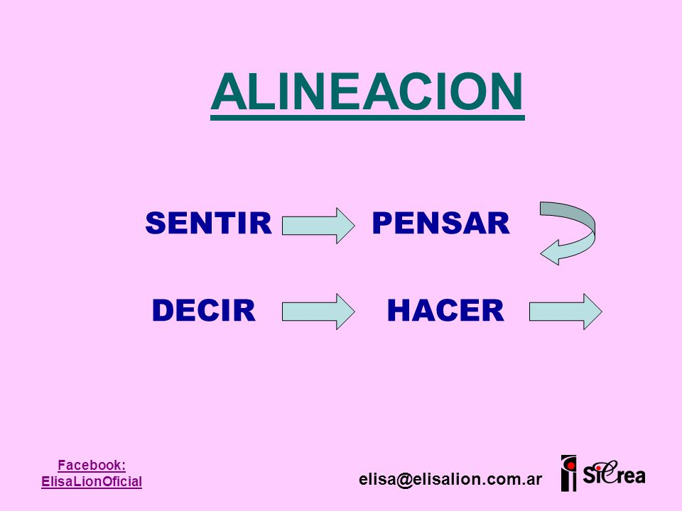 ALINEACION SENTIR PENSAR DECIR HACER elisa@elisalion.com.ar Facebook: ElisaLionOficial