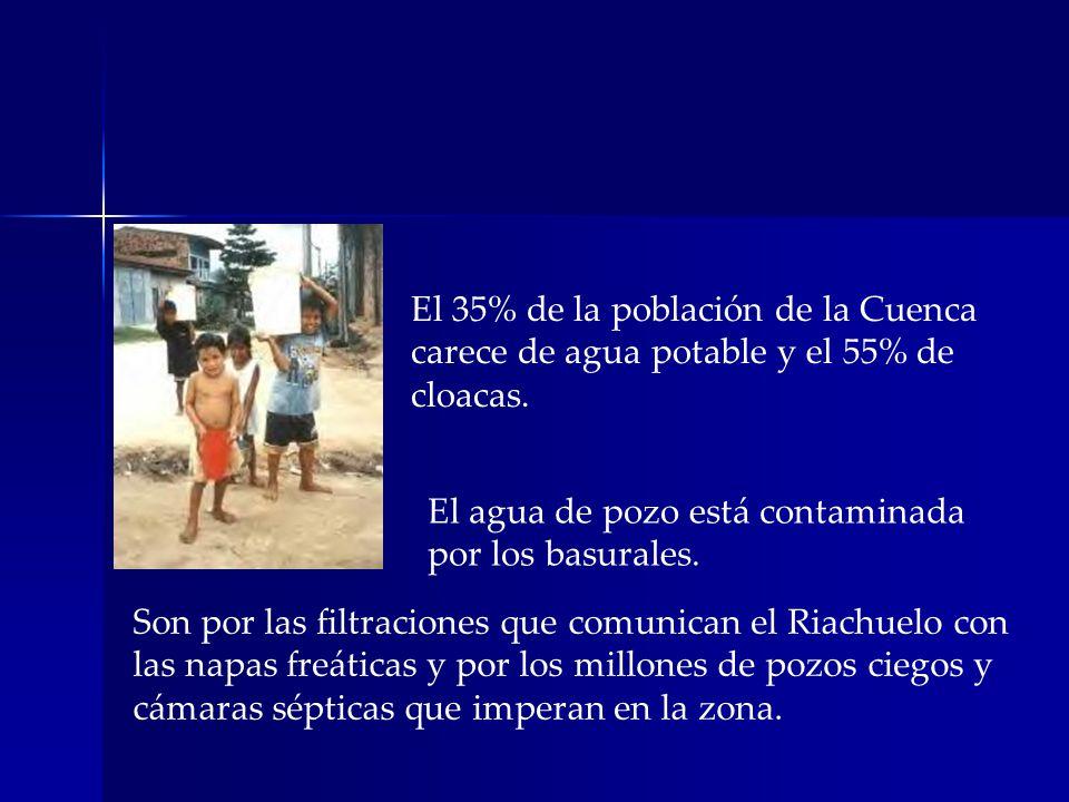 El 35% de la población de la Cuenca carece de agua potable y el 55% de cloacas.
