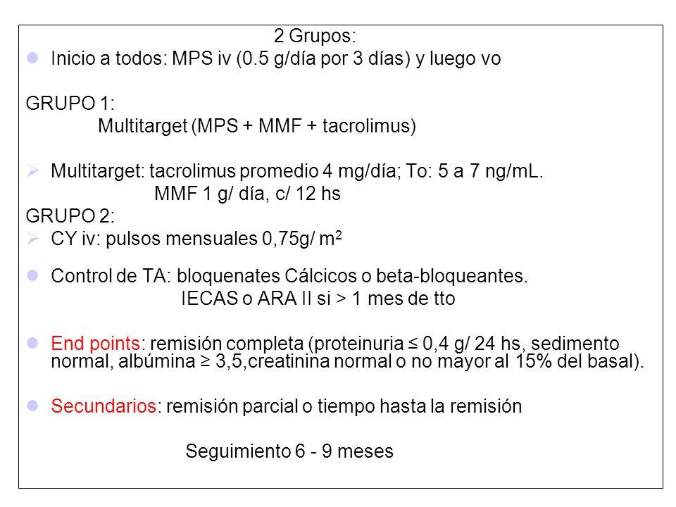 2 Grupos: Inicio a todos: MPS iv (0.5 g/día por 3 días) y luego vo GRUPO 1: Multitarget (MPS + MMF + tacrolimus) Multitarget: tacrolimus promedio 4 mg
