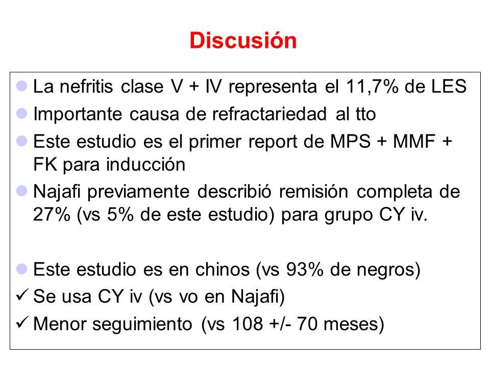 Discusión La nefritis clase V + IV representa el 11,7% de LES Importante causa de refractariedad al tto Este estudio es el primer report de MPS + MMF