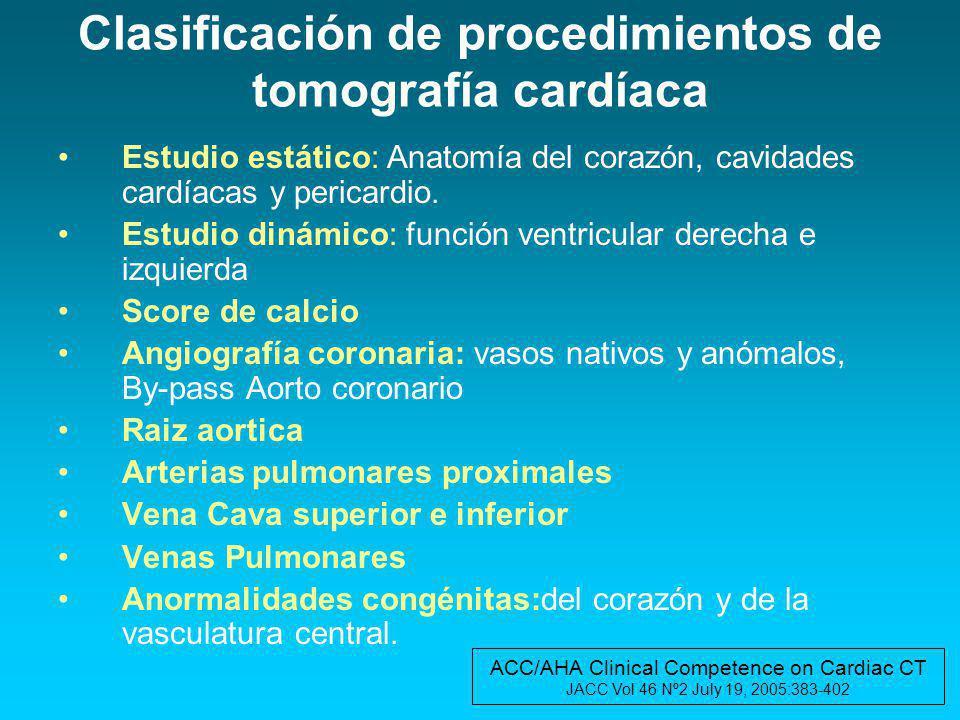 Clasificación de procedimientos de tomografía cardíaca Estudio estático: Anatomía del corazón, cavidades cardíacas y pericardio.