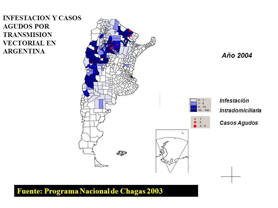 Fuente: Programa Nacional de Chagas 2003 Infestación Intradomiciliaria Casos Agudos Año 2004 INFESTACION Y CASOS AGUDOS POR TRANSMISION VECTORIAL EN A