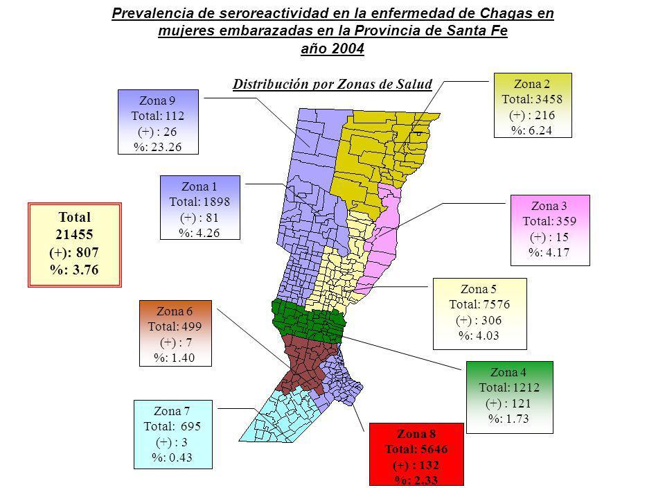 Zona 9 Total: 112 (+) : 26 %: 23.26 Zona 2 Total: 3458 (+) : 216 %: 6.24 Zona 7 Total: 695 (+) : 3 %: 0.43 Zona 4 Total: 1212 (+) : 121 %: 1.73 Zona 5