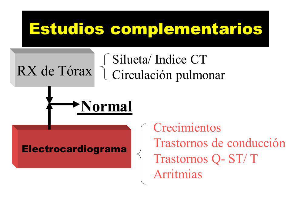 Estudios complementarios RX de Tórax Electrocardiograma Silueta/ Indice CT Circulación pulmonar Normal Crecimientos Trastornos de conducción Trastorno