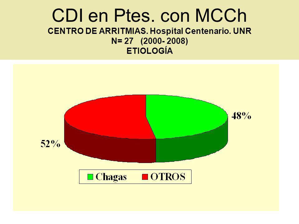 CDI en Ptes. con MCCh CENTRO DE ARRITMIAS. Hospital Centenario. UNR N= 27 (2000- 2008) ETIOLOGÍA