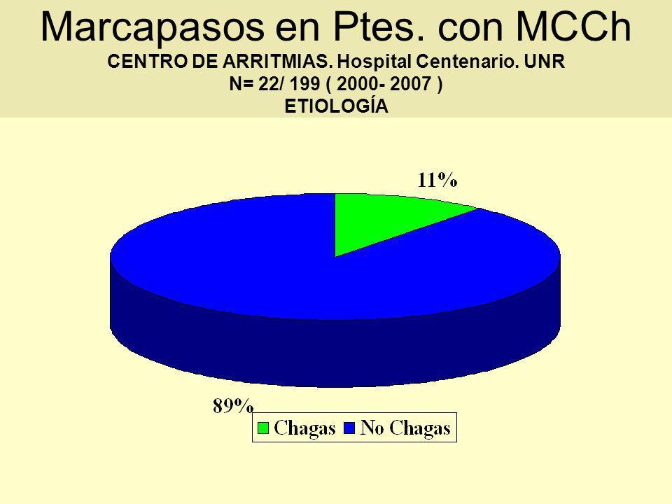 Marcapasos en Ptes. con MCCh CENTRO DE ARRITMIAS. Hospital Centenario. UNR N= 22/ 199 ( 2000- 2007 ) ETIOLOGÍA