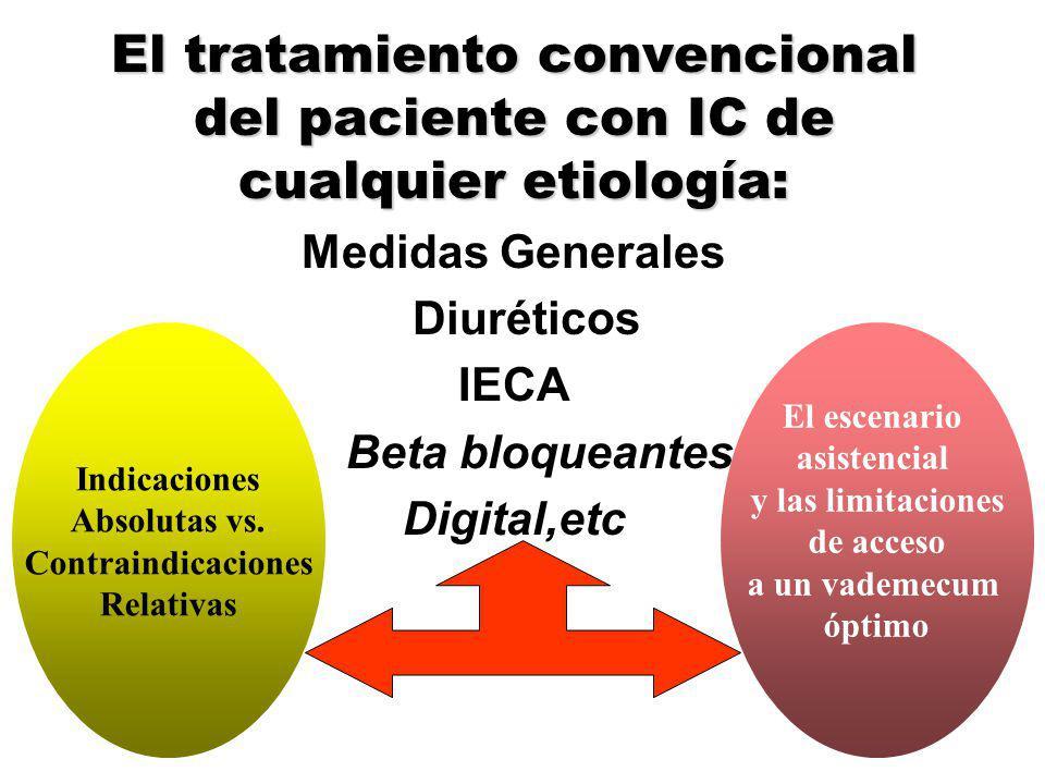 El tratamiento convencional del paciente con IC de cualquier etiología: Medidas Generales Diuréticos IECA Beta bloqueantes Digital,etc Indicaciones Ab