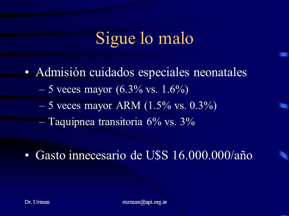 Dr. Urmaneurman@api.org.ar Sigue lo malo Admisión cuidados especiales neonatales –5 veces mayor (6.3% vs. 1.6%) –5 veces mayor ARM (1.5% vs. 0.3%) –Ta