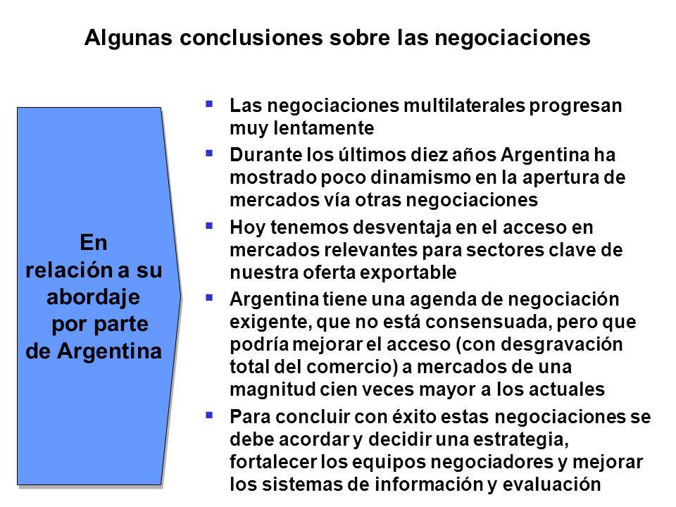 Algunas conclusiones sobre las negociaciones Las negociaciones multilaterales progresan muy lentamente Durante los últimos diez años Argentina ha most
