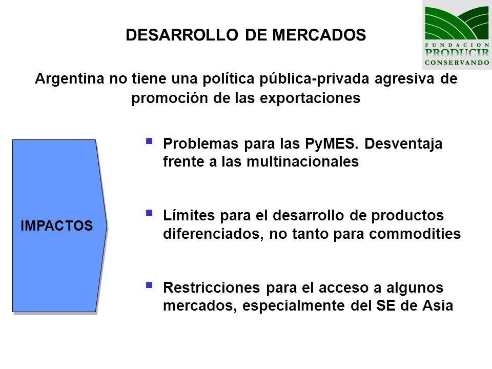 Problemas para las PyMES. Desventaja frente a las multinacionales Límites para el desarrollo de productos diferenciados, no tanto para commodities Res