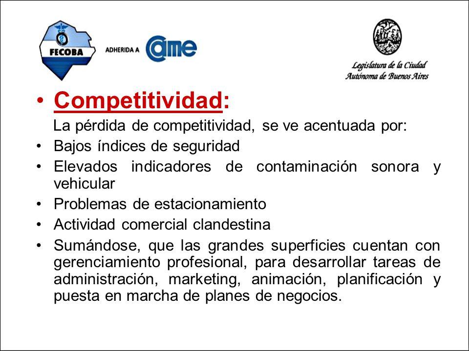 Competitividad: La pérdida de competitividad, se ve acentuada por: Bajos índices de seguridad Elevados indicadores de contaminación sonora y vehicular