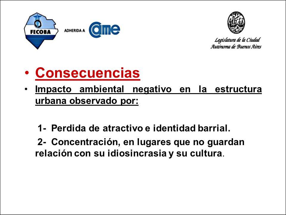 Consecuencias Impacto ambiental negativo en la estructura urbana observado por: 1- Perdida de atractivo e identidad barrial. 2- Concentración, en luga