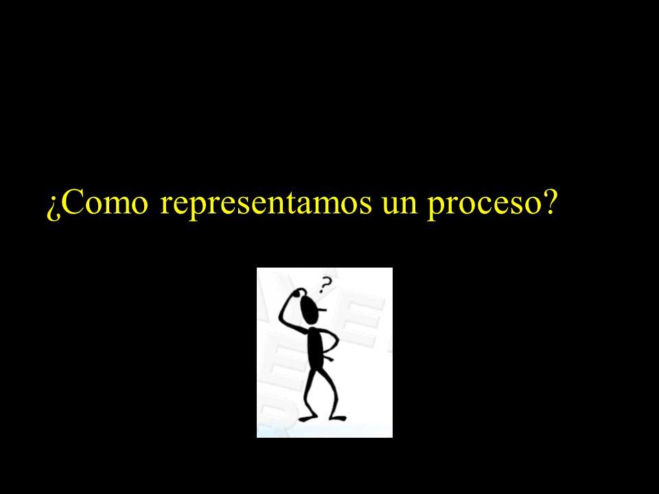 Como ¿Como representamos un proceso?