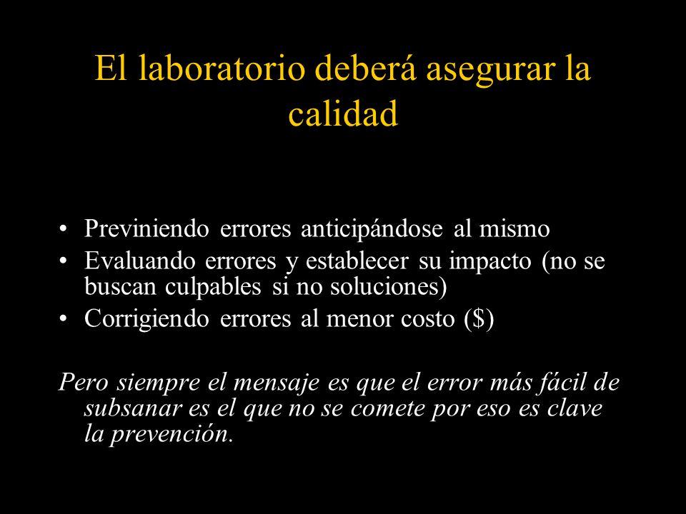 El laboratorio deberá asegurar la calidad Previniendo errores anticipándose al mismo Evaluando errores y establecer su impacto (no se buscan culpables