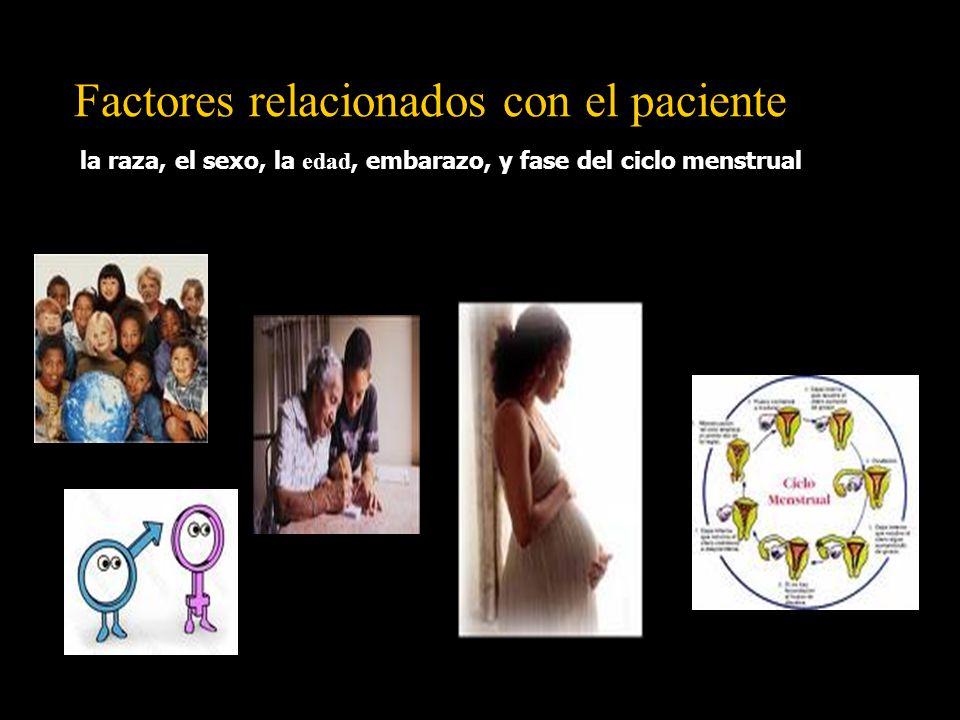 Factores relacionados con el paciente la raza, el sexo, la edad, embarazo, y fase del ciclo menstrual