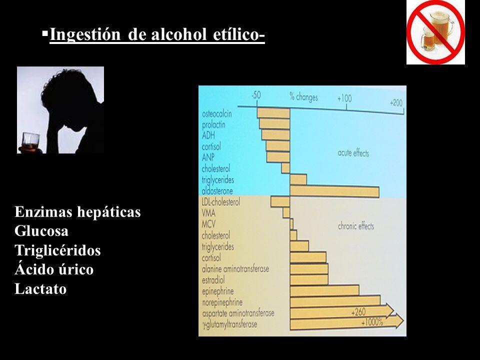 Ingestión de alcohol etílico- Enzimas hepáticas Glucosa Triglicéridos Ácido úrico Lactato