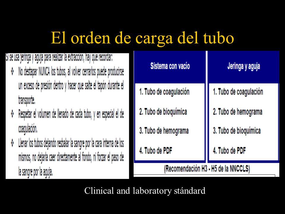 El orden de carga del tubo Clinical and laboratory stándard