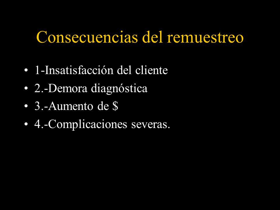 Consecuencias del remuestreo 1-Insatisfacción del cliente 2.-Demora diagnóstica 3.-Aumento de $ 4.-Complicaciones severas.